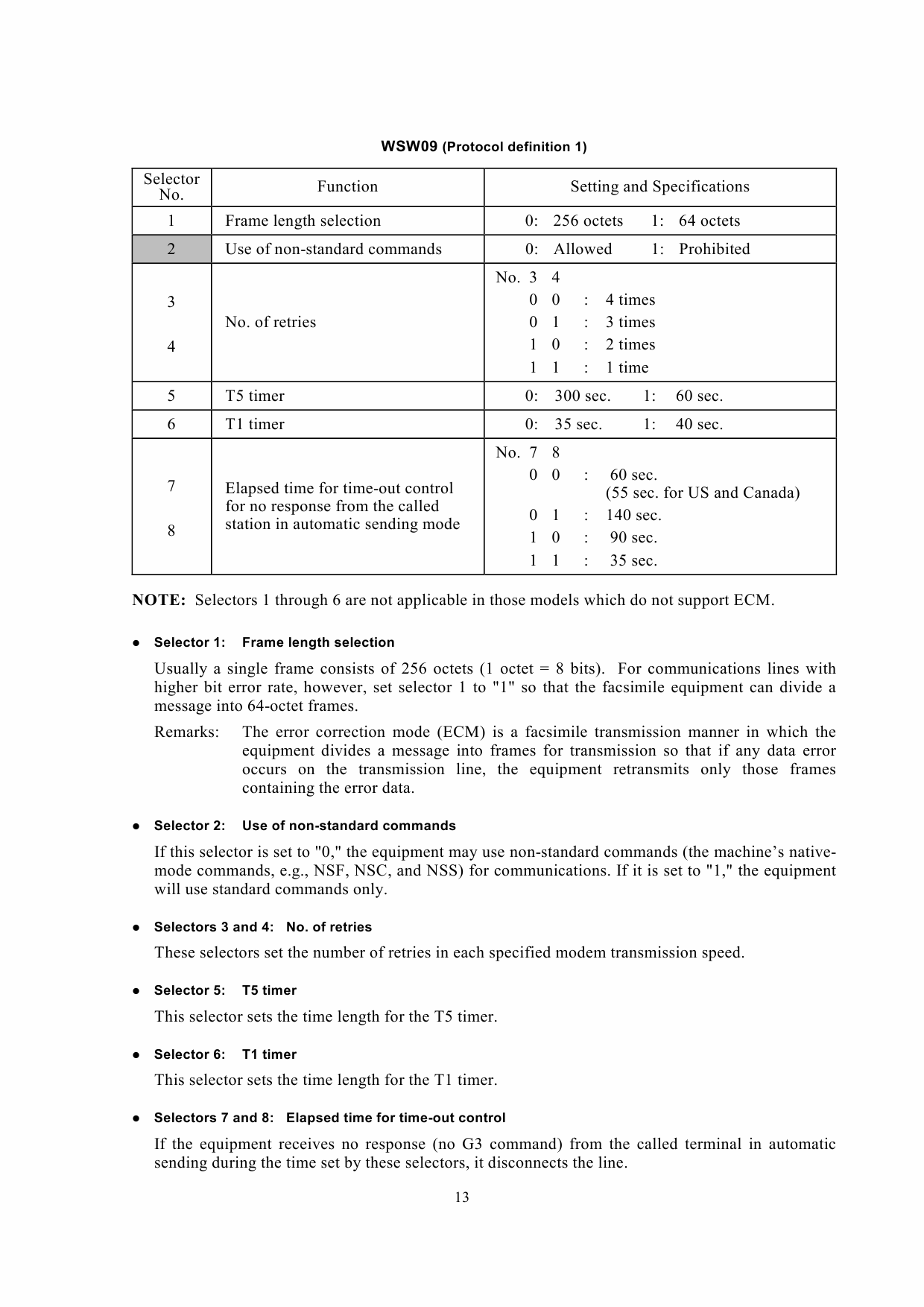 Brother MFC 8500 9660 FAX4100 5750 8360 Service Manual-4